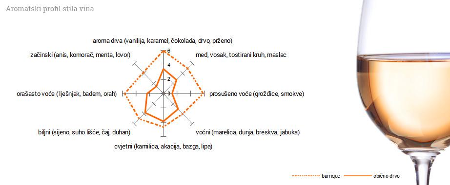 tradicionalna-malvazija-istarska